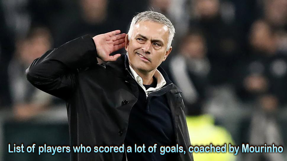 List of players who scored a lot of goals, coached by Mourinho